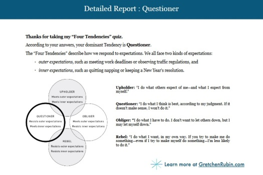 Screenshot of my results from the Four Tendencies quiz.